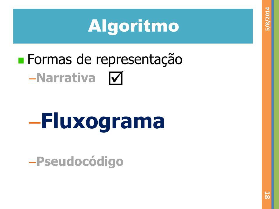 Fluxograma  Algoritmo Formas de representação Narrativa Pseudocódigo