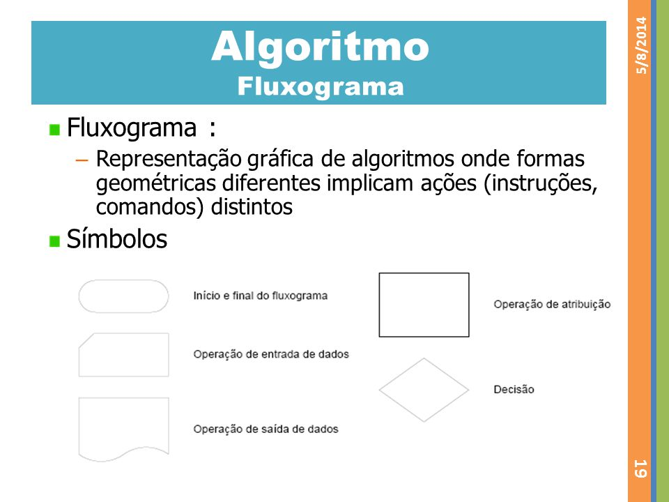 Algoritmo Fluxograma Fluxograma : Símbolos