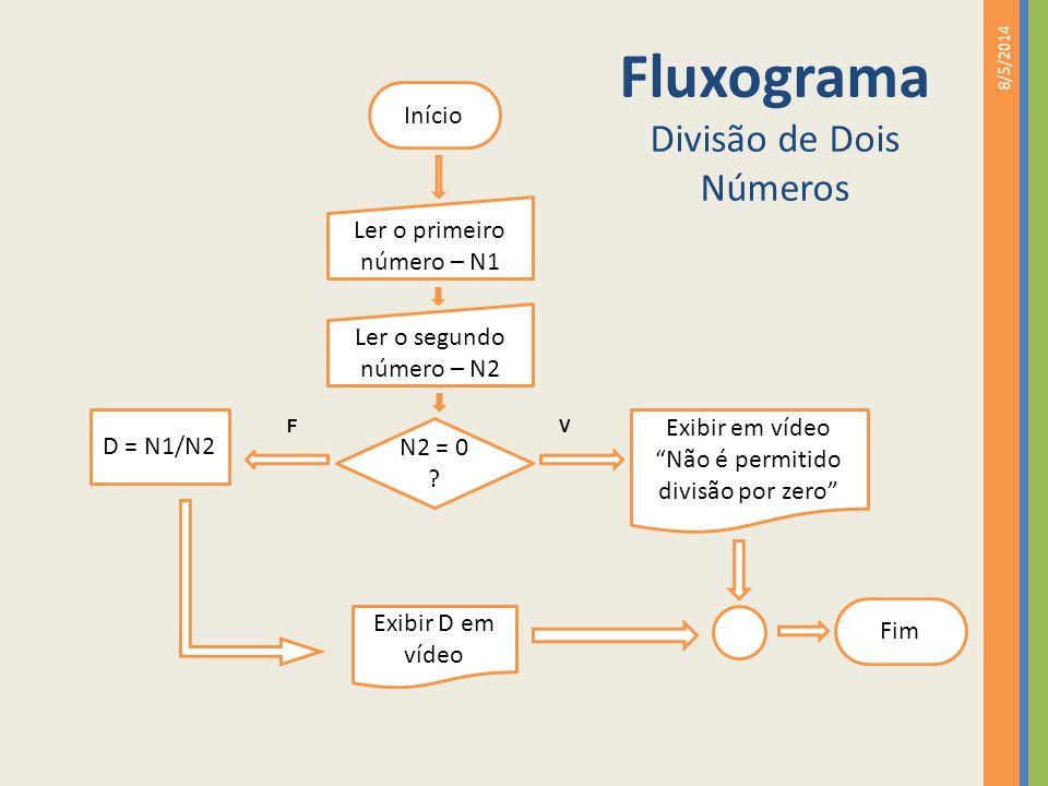 Fluxograma Divisão de Dois Números Início Ler o primeiro número – N1