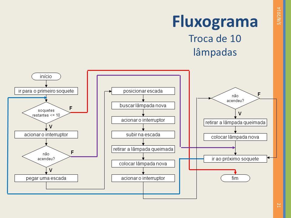 Fluxograma Troca de 10 lâmpadas 3/30/2017 início
