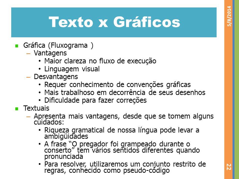 Texto x Gráficos Gráfica (Fluxograma ) Vantagens