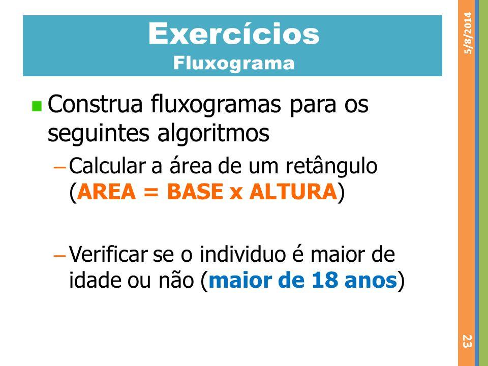 Exercícios Fluxograma