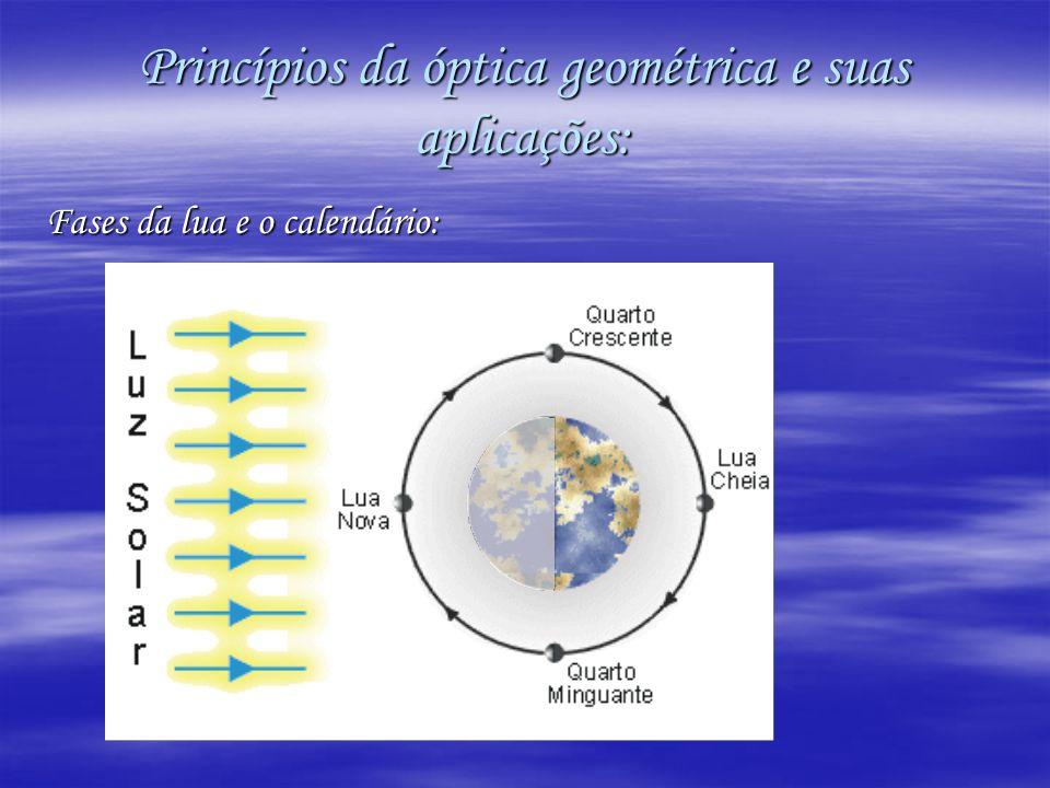 Princípios da óptica geométrica e suas aplicações: