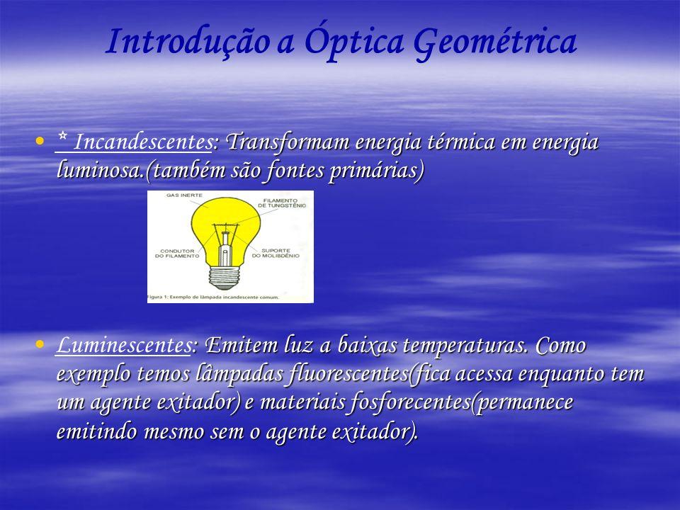 Introdução a Óptica Geométrica