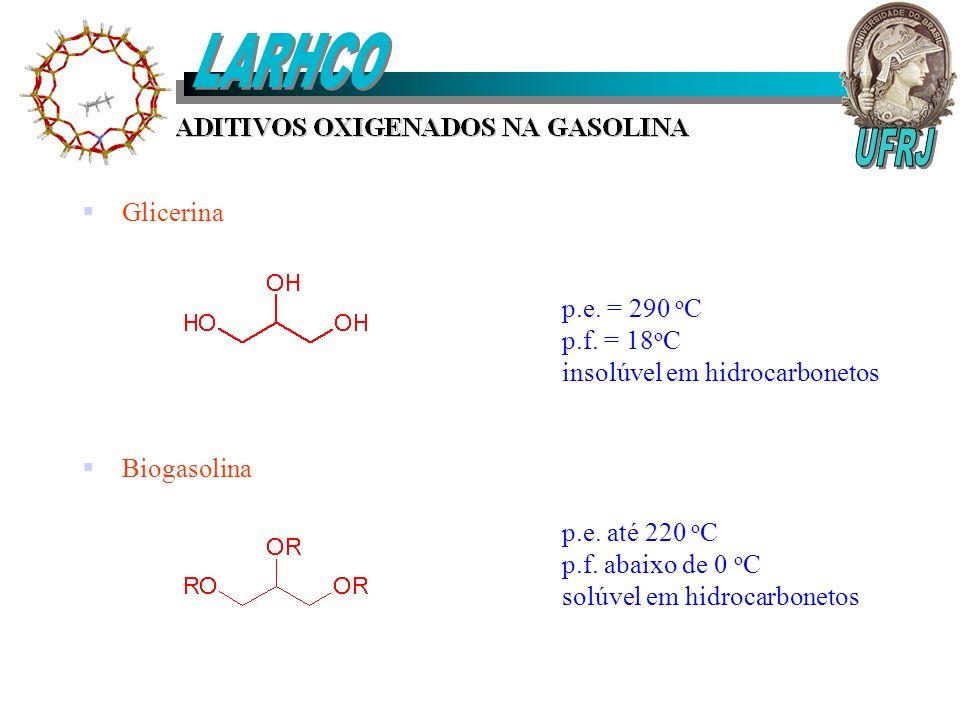 LARHCO UFRJ Glicerina p.e. = 290 oC p.f. = 18oC