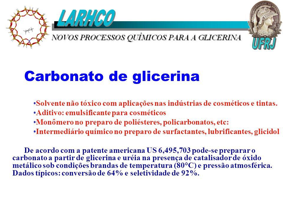 Carbonato de glicerina