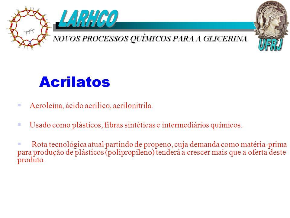 LARHCO Acrilatos UFRJ Acroleína, ácido acrílico, acrilonitrila.
