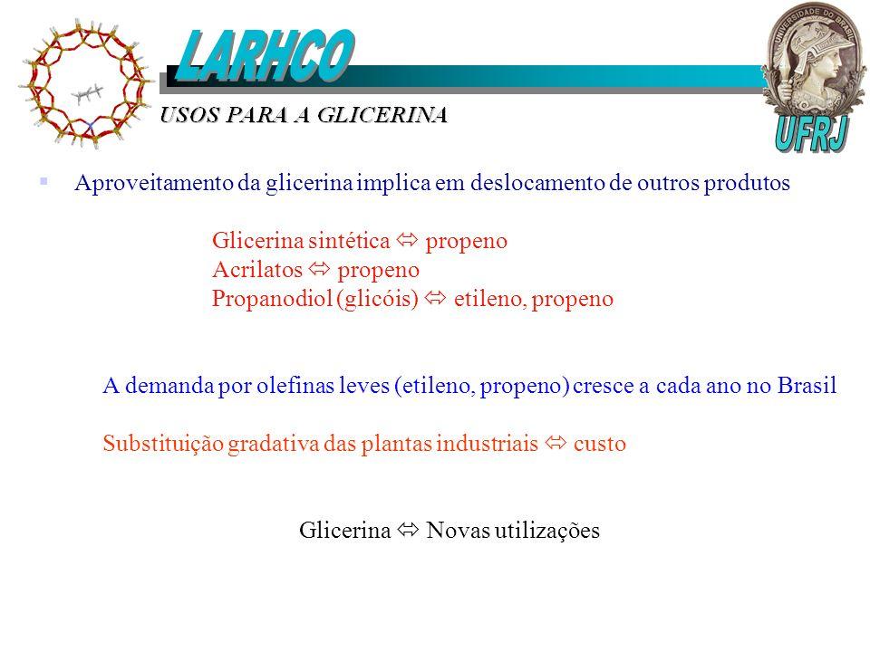 LARHCO UFRJ. Aproveitamento da glicerina implica em deslocamento de outros produtos. Glicerina sintética  propeno.
