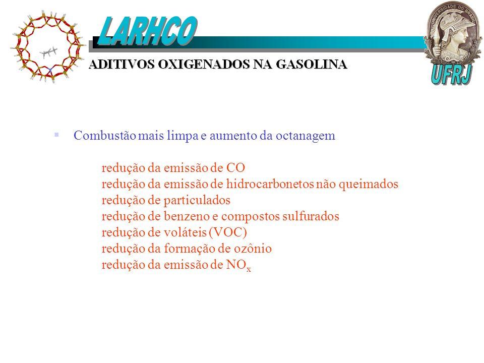 LARHCO UFRJ Combustão mais limpa e aumento da octanagem