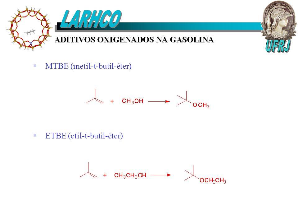 LARHCO MTBE (metil-t-butil-éter) ETBE (etil-t-butil-éter) UFRJ
