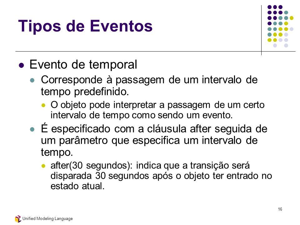 Tipos de Eventos Evento de temporal