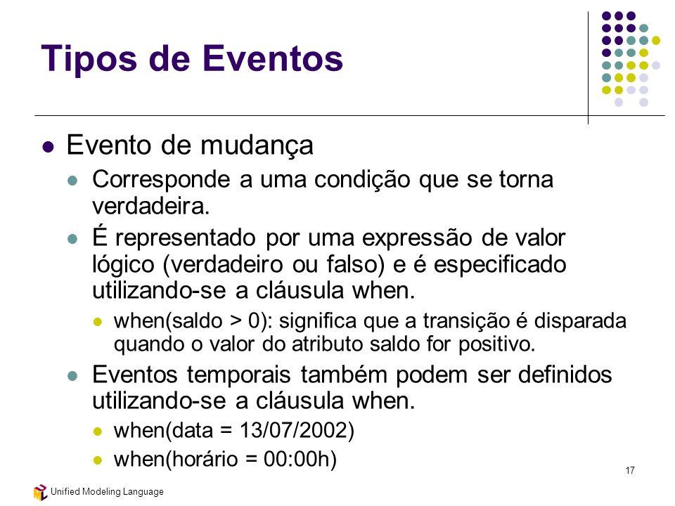 Tipos de Eventos Evento de mudança