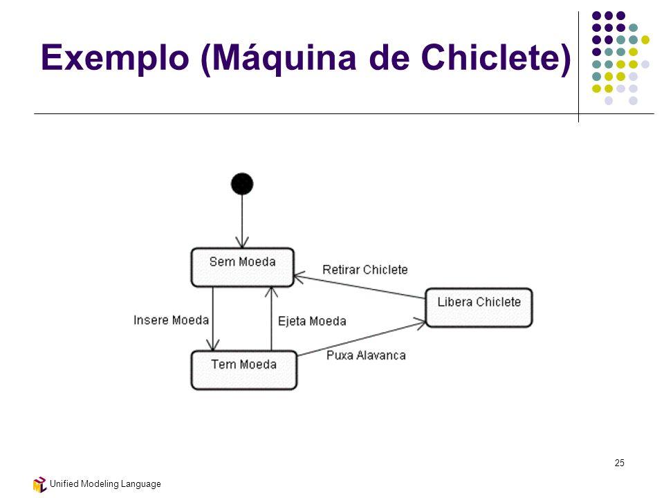 Exemplo (Máquina de Chiclete)