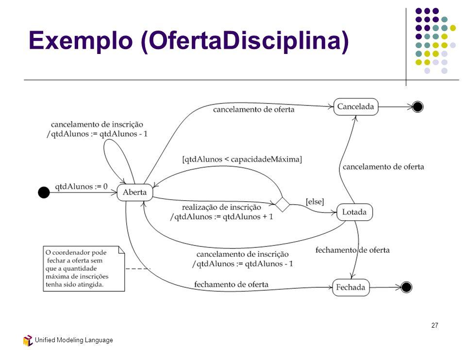 Exemplo (OfertaDisciplina)