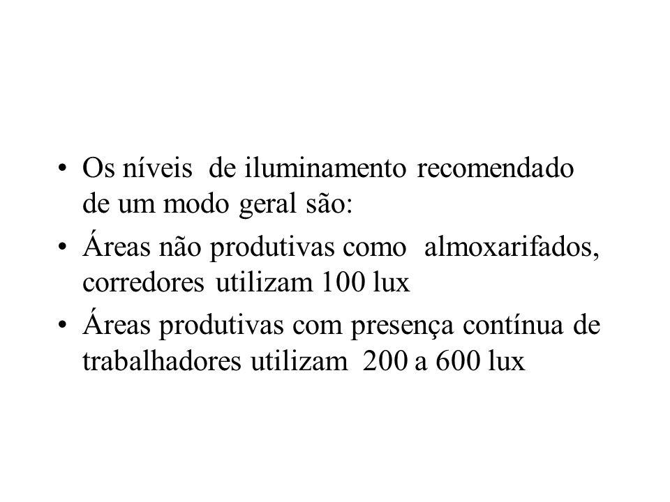 Os níveis de iluminamento recomendado de um modo geral são: