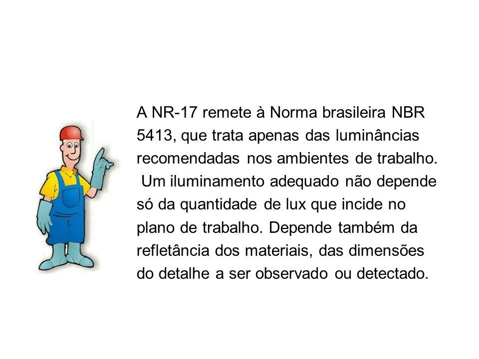 A NR-17 remete à Norma brasileira NBR