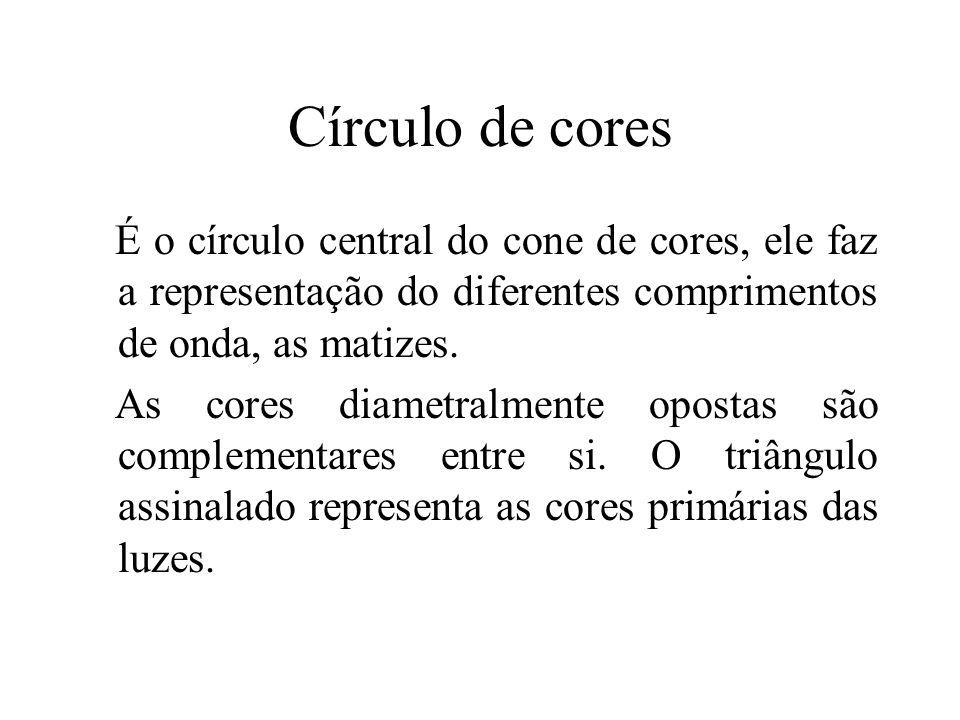 Círculo de cores É o círculo central do cone de cores, ele faz a representação do diferentes comprimentos de onda, as matizes.