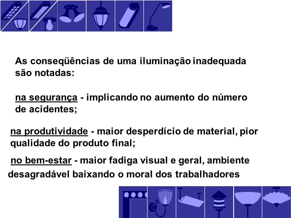 As conseqüências de uma iluminação inadequada são notadas:
