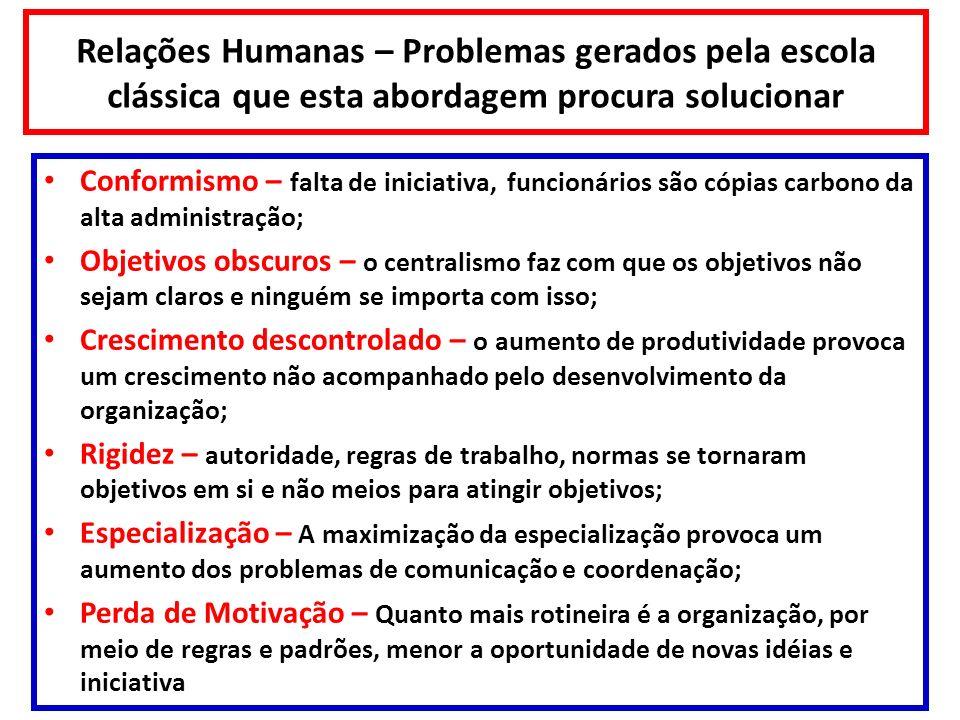 Relações Humanas – Problemas gerados pela escola clássica que esta abordagem procura solucionar