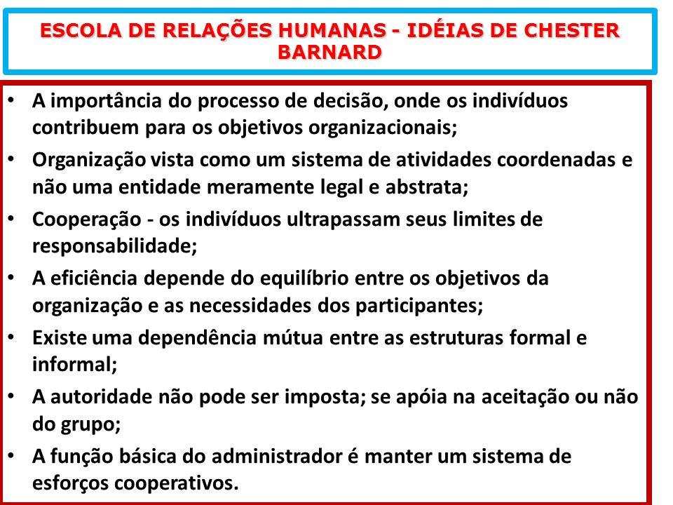 ESCOLA DE RELAÇÕES HUMANAS - IDÉIAS DE CHESTER BARNARD