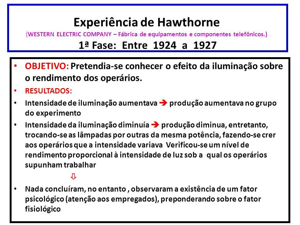 Experiência de Hawthorne (WESTERN ELECTRIC COMPANY – Fábrica de equipamentos e componentes telefônicos.) 1ª Fase: Entre 1924 a 1927