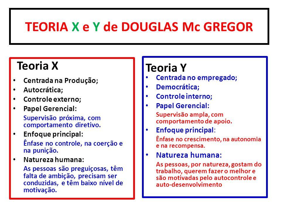 TEORIA X e Y de DOUGLAS Mc GREGOR