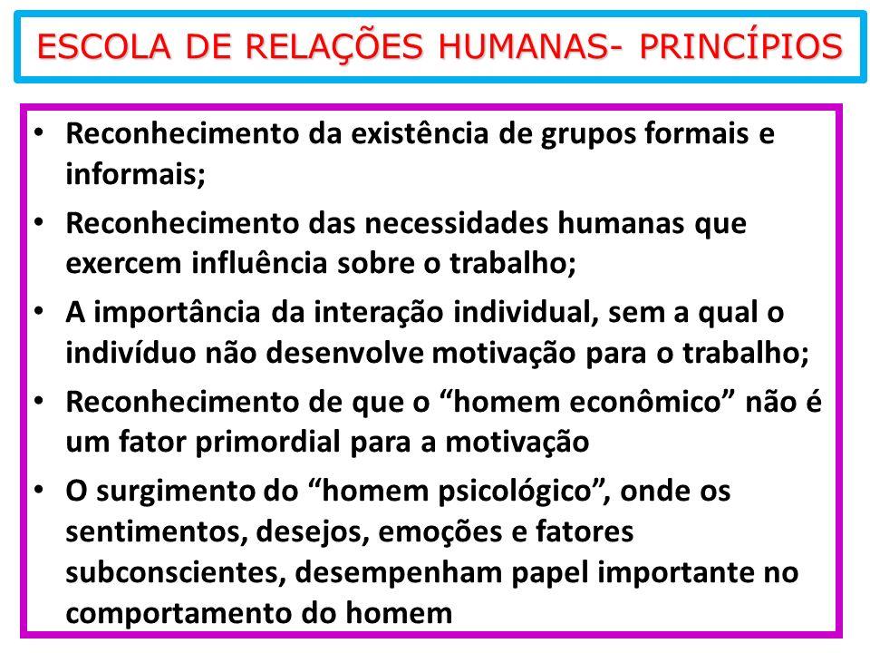ESCOLA DE RELAÇÕES HUMANAS- PRINCÍPIOS