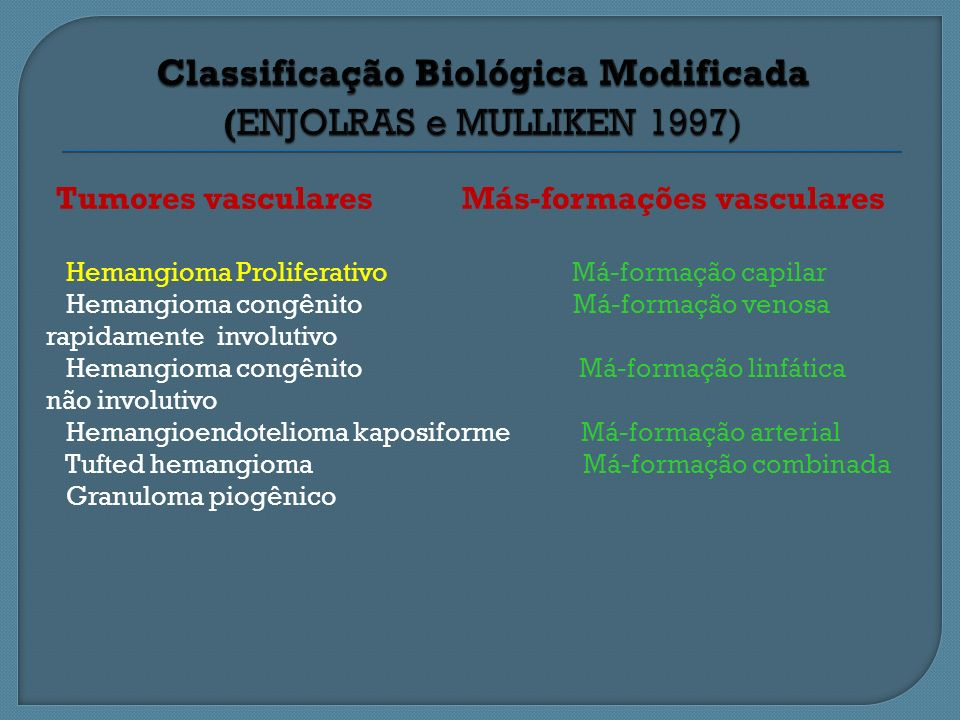 Classificação Biológica Modificada (ENJOLRAS e MULLIKEN 1997)