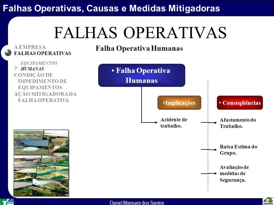 Falha Operativa Humanas