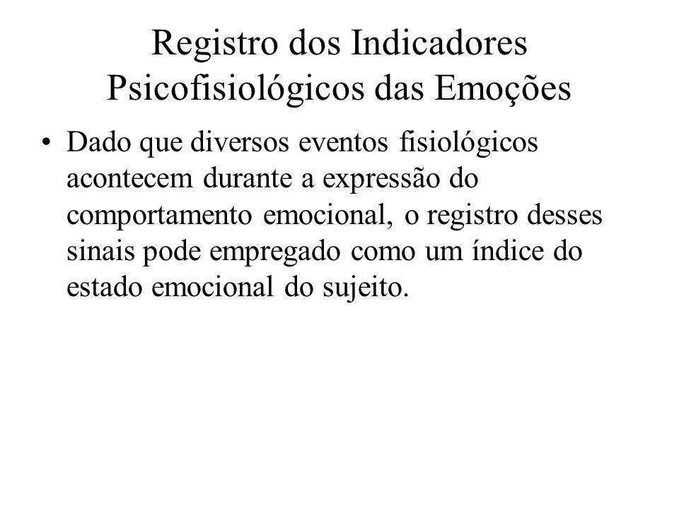 Registro dos Indicadores Psicofisiológicos das Emoções