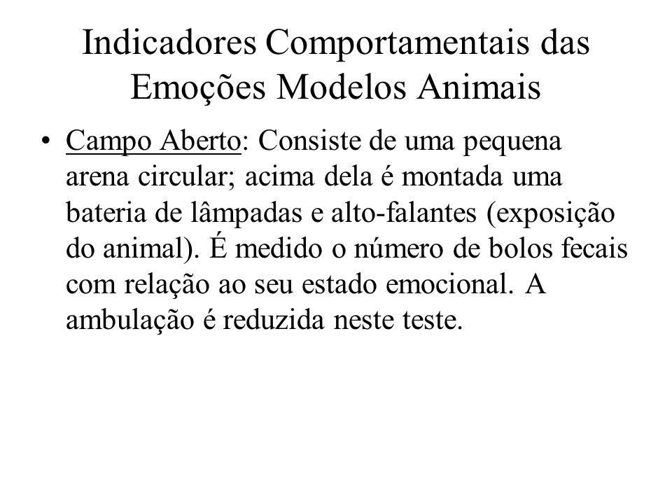 Indicadores Comportamentais das Emoções Modelos Animais