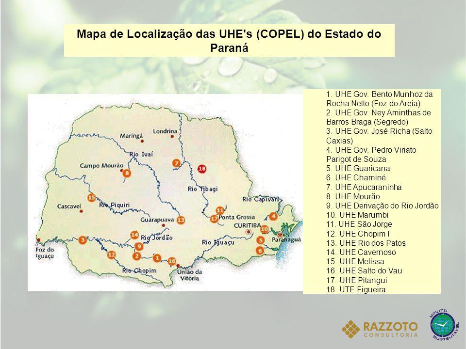 Mapa de Localização das UHE s (COPEL) do Estado do Paraná