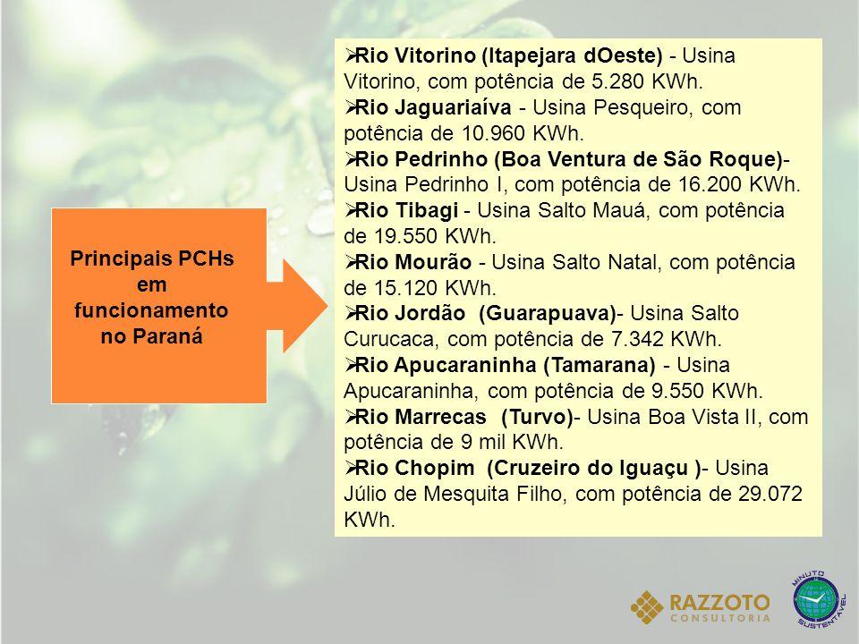 Principais PCHs em funcionamento no Paraná