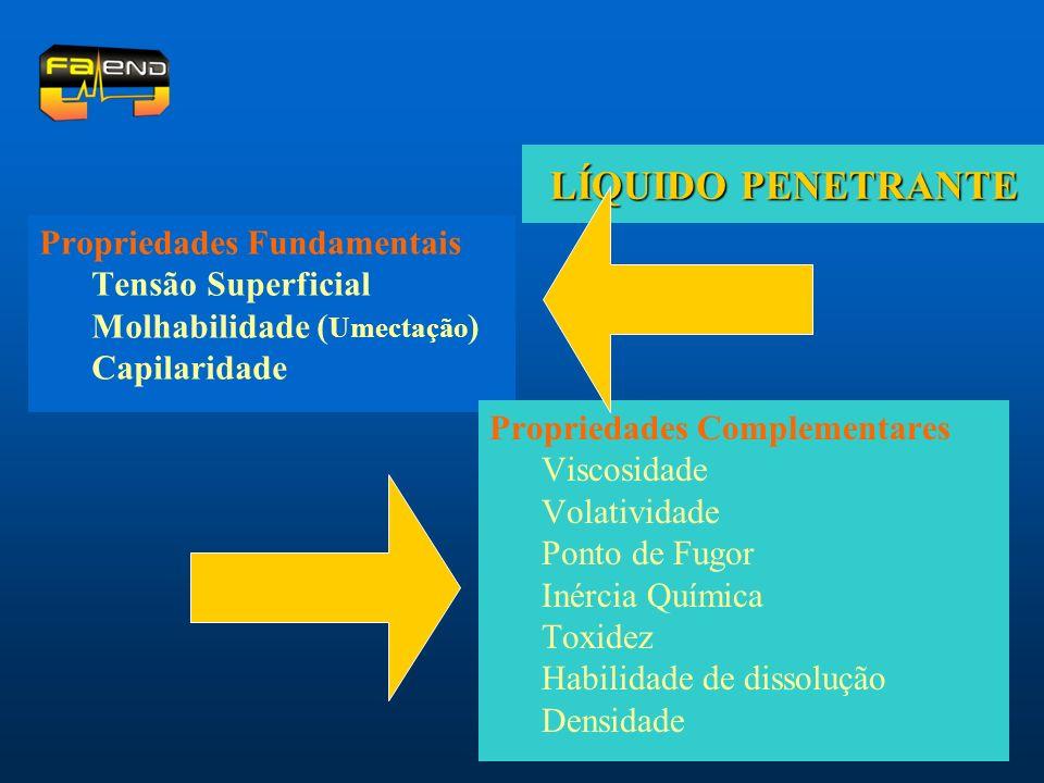 LÍQUIDO PENETRANTE Propriedades Fundamentais Tensão Superficial