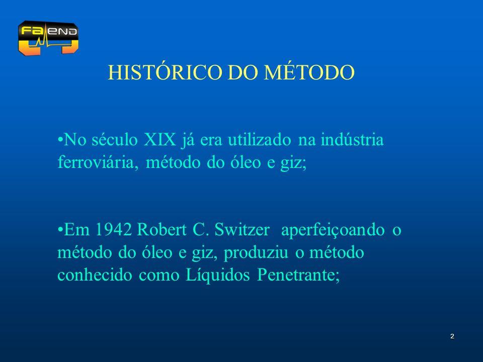 HISTÓRICO DO MÉTODO No século XIX já era utilizado na indústria ferroviária, método do óleo e giz;