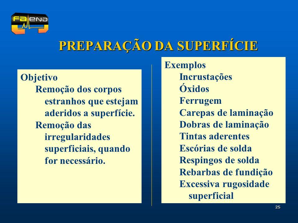 PREPARAÇÃO DA SUPERFÍCIE