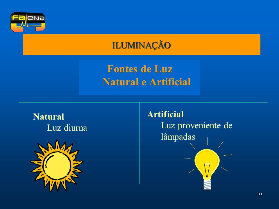 Fontes de Luz Natural e Artificial