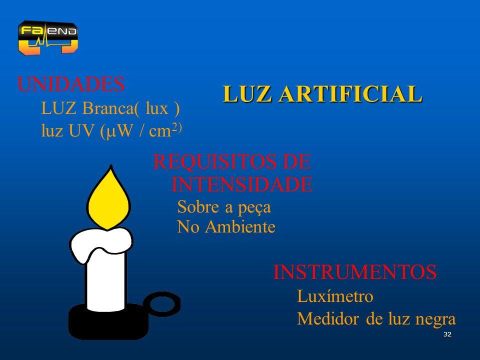 LUZ ARTIFICIAL UNIDADES REQUISITOS DE INTENSIDADE INSTRUMENTOS