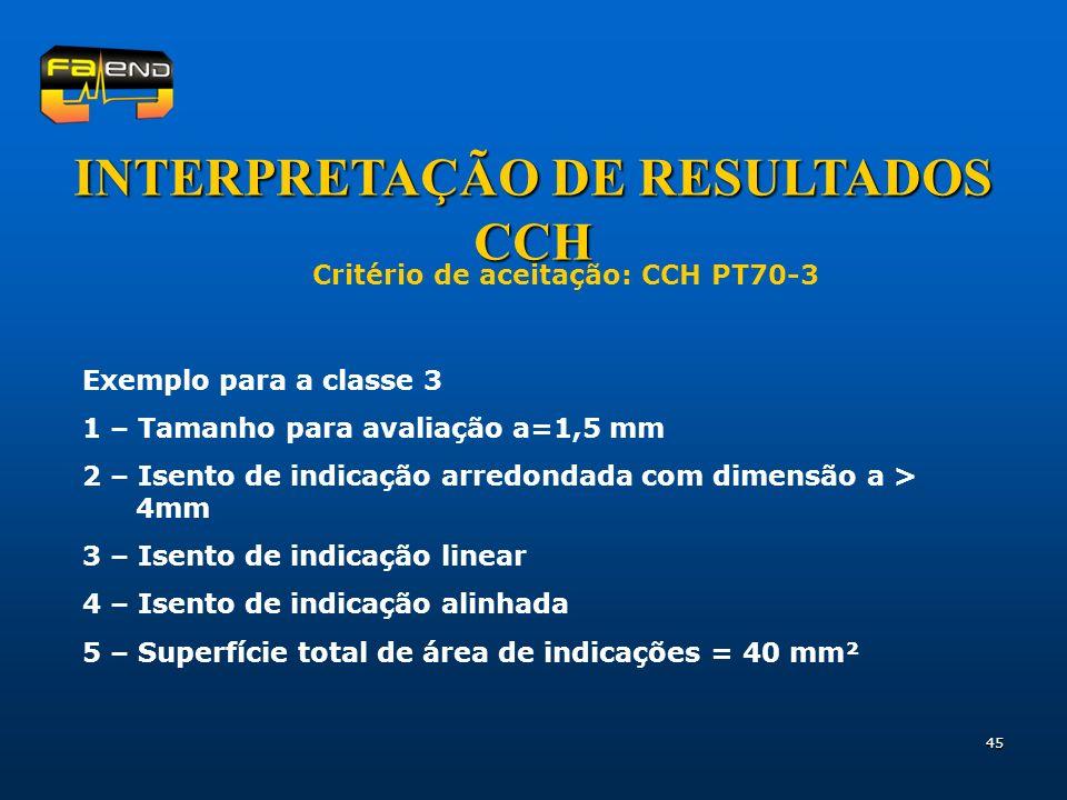 INTERPRETAÇÃO DE RESULTADOS CCH Critério de aceitação: CCH PT70-3