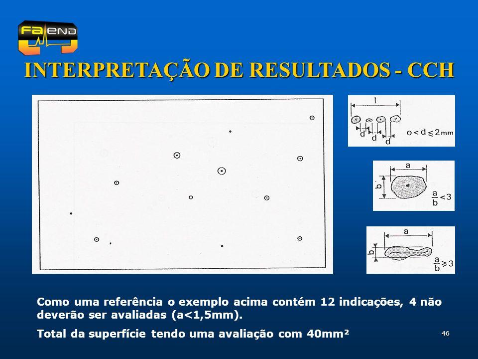 INTERPRETAÇÃO DE RESULTADOS - CCH