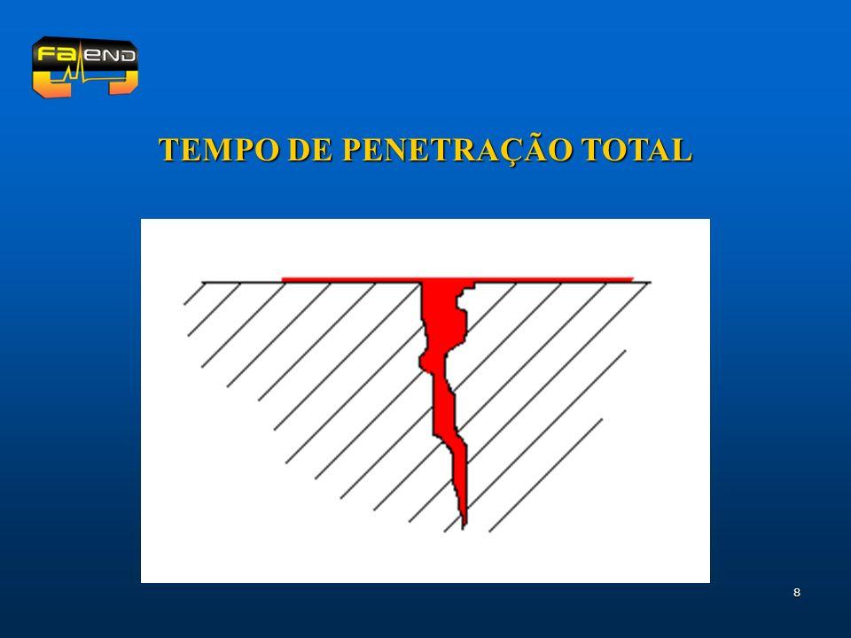 TEMPO DE PENETRAÇÃO TOTAL