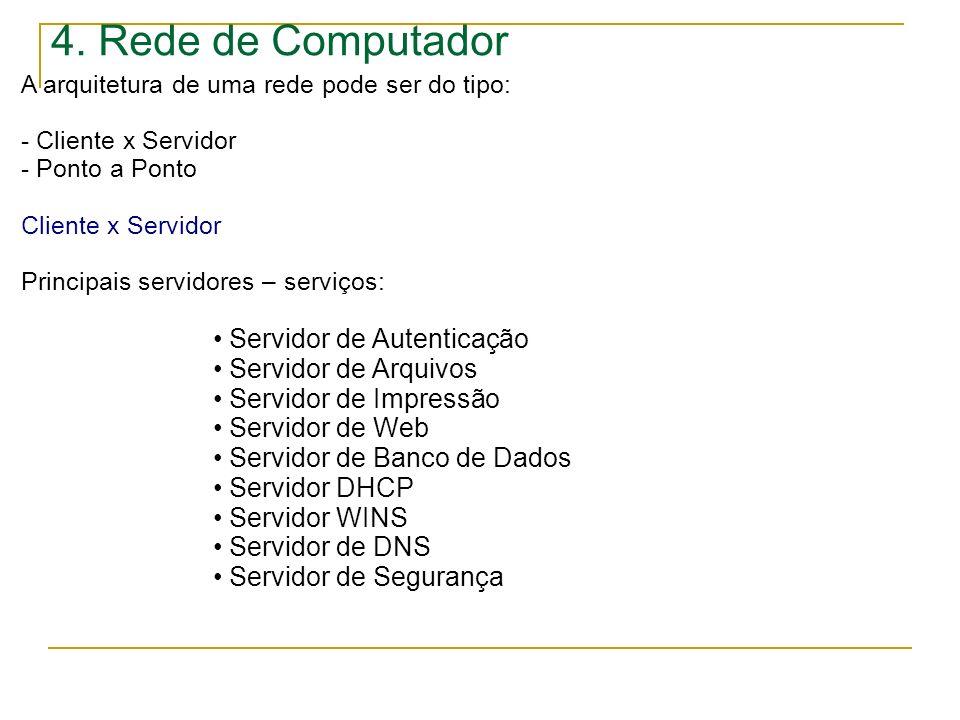 4. Rede de Computador Servidor de Autenticação Servidor de Arquivos