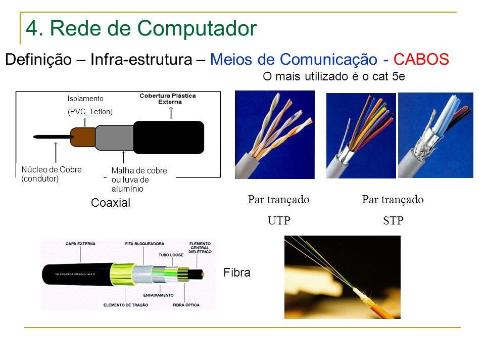4. Rede de Computador Definição – Infra-estrutura – Meios de Comunicação - CABOS. O mais utilizado é o cat 5e.