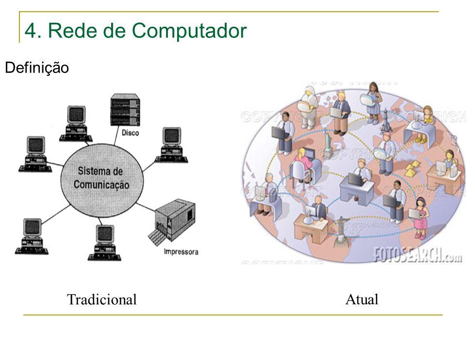 4. Rede de Computador Definição Tradicional Atual