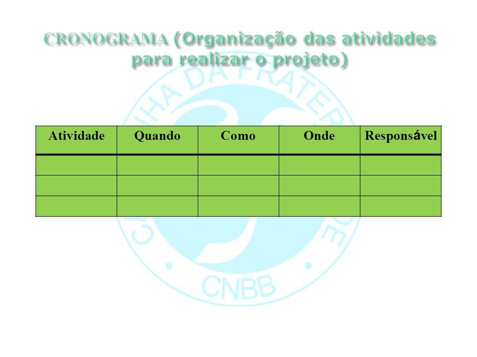 CRONOGRAMA (Organização das atividades para realizar o projeto)