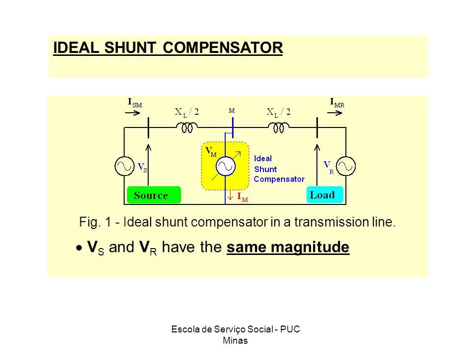 IDEAL SHUNT COMPENSATOR