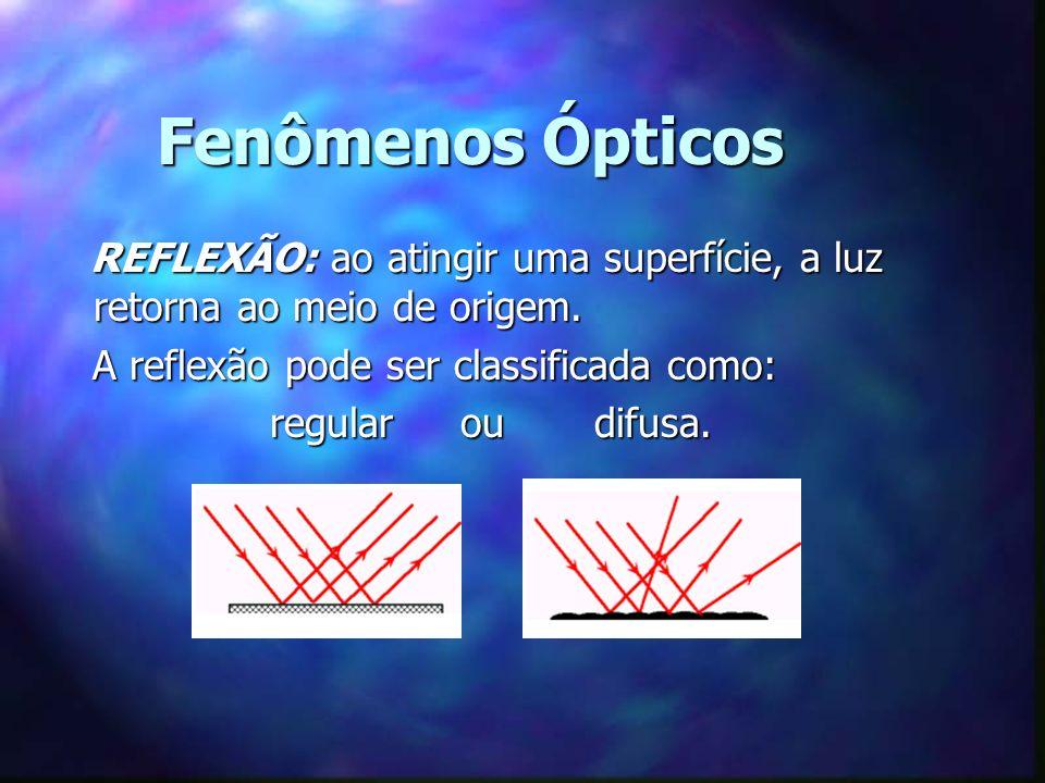 Fenômenos Ópticos REFLEXÃO: ao atingir uma superfície, a luz retorna ao meio de origem. A reflexão pode ser classificada como: