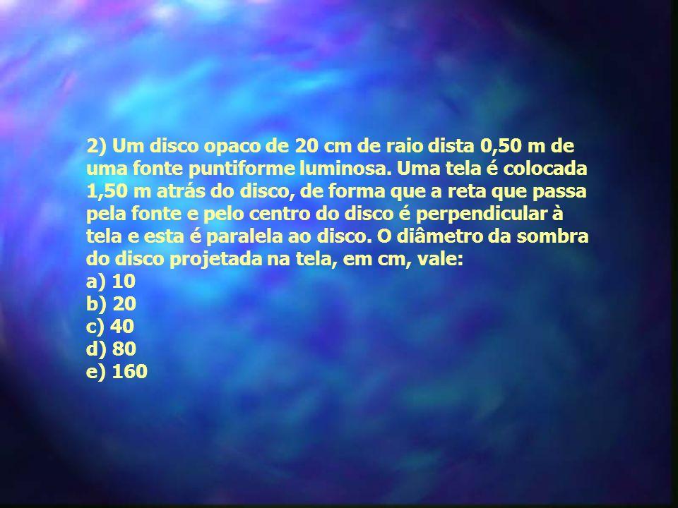 2) Um disco opaco de 20 cm de raio dista 0,50 m de uma fonte puntiforme luminosa.