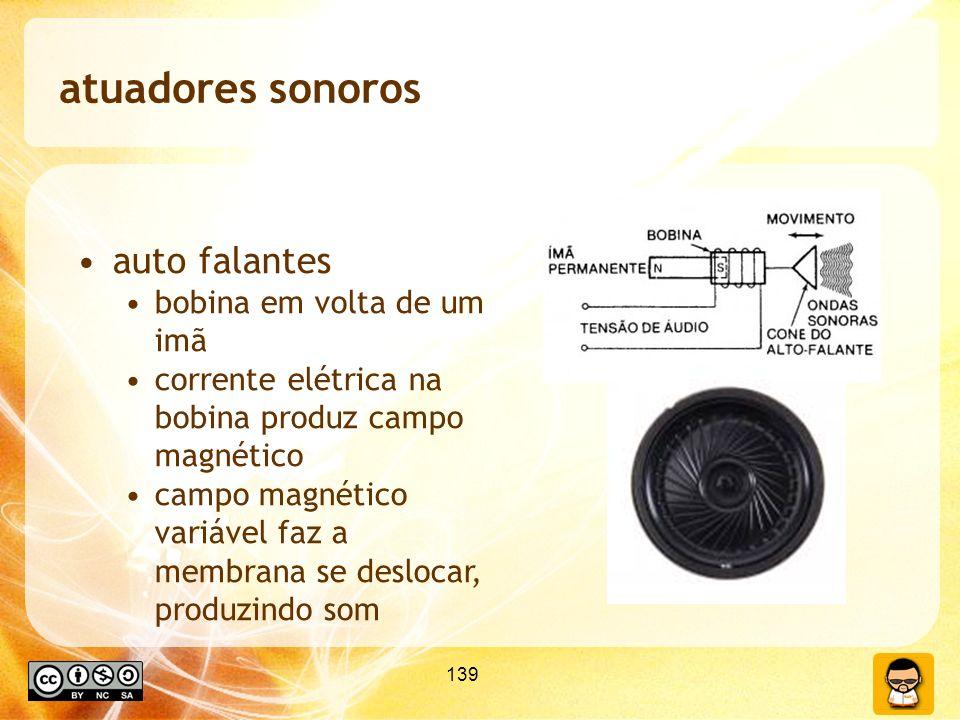 atuadores sonoros auto falantes bobina em volta de um imã