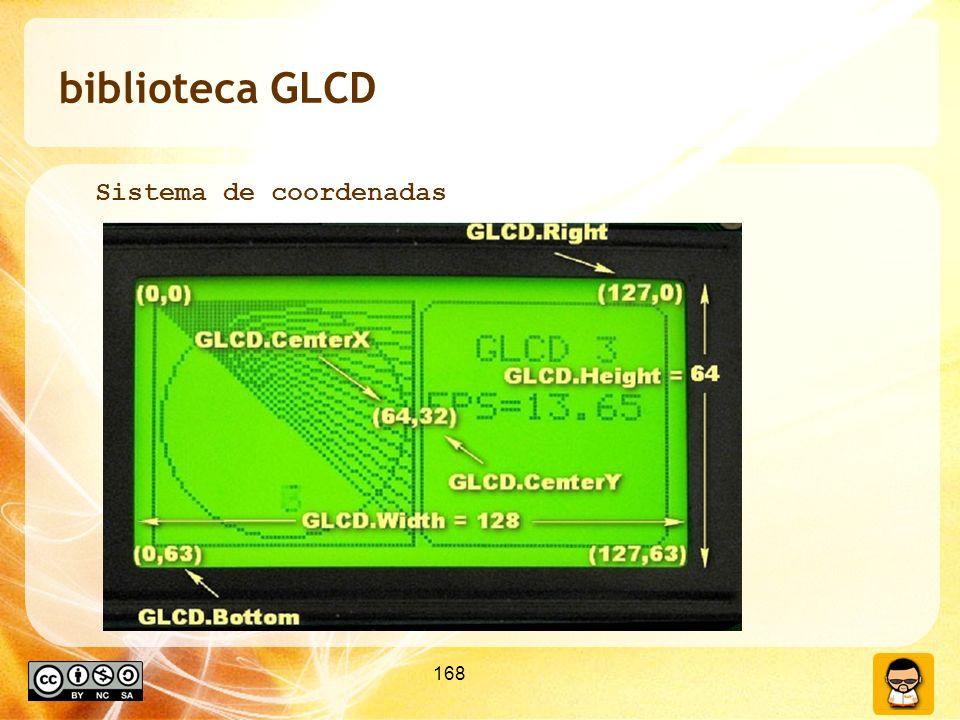 biblioteca GLCD Sistema de coordenadas 168 168